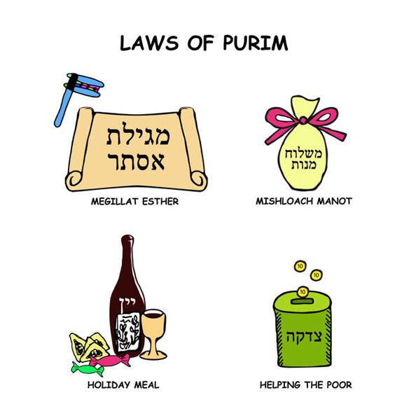 PurimL